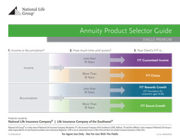 Annuity Product Selector Guide